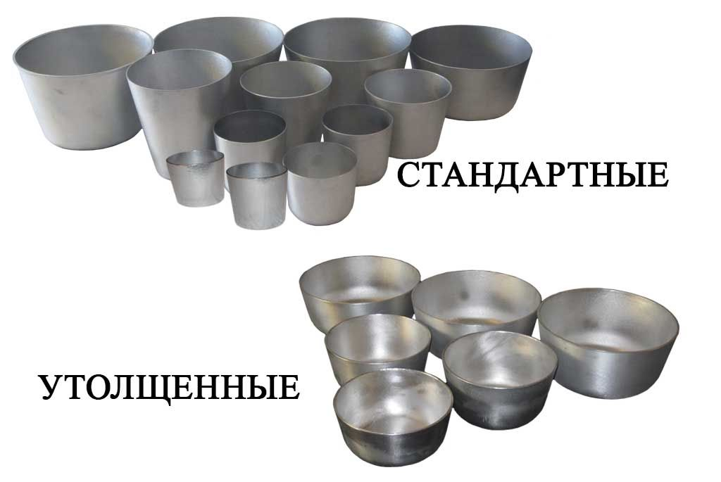 Алюмінієві форми для випікання пасок.